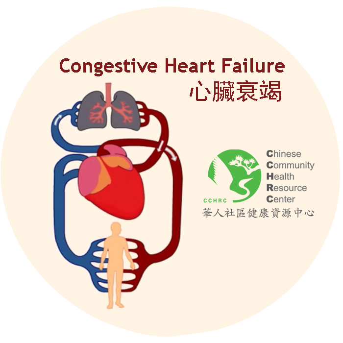 research paper on congestive heart failure